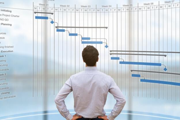 Todo lo que debes saber para describir un alcance perfecto dentro de tu sistema de gestión de la calidad [con ejemplos para que lo veas más fácil]