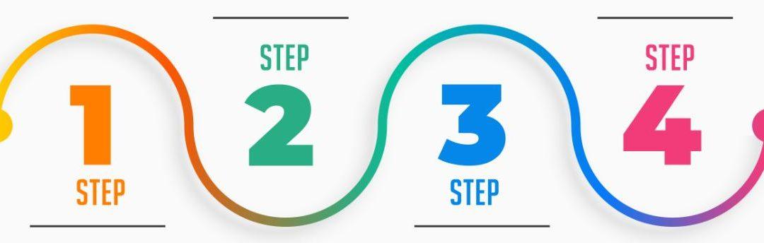secuencia de pasos por las que pasa un diagrama de flujo