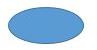 ejemplo del simbolo inicio del proceso cuando se dibuja un diagrama de flujo