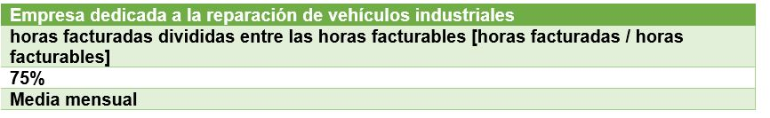 ejemplo indicador de gestion en un taller de vehículos
