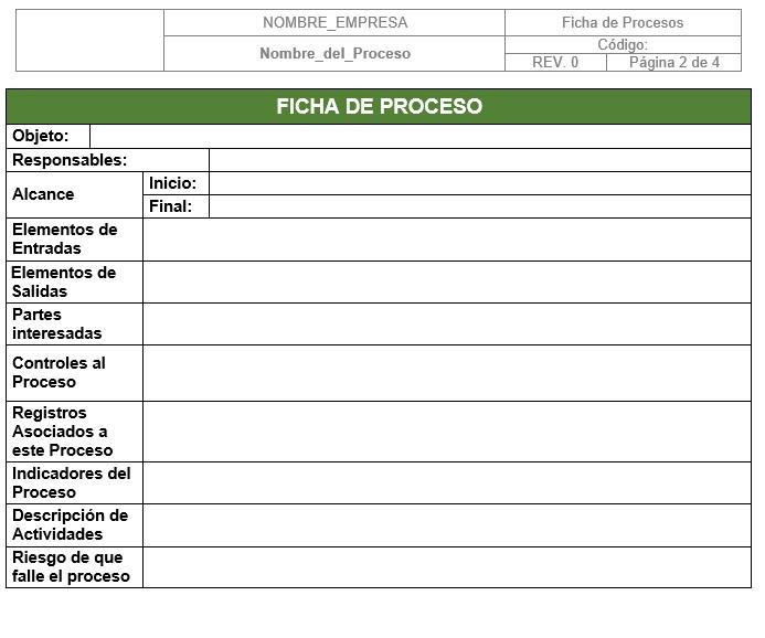 Plantilla ficha de procesos para caracterizar procesos