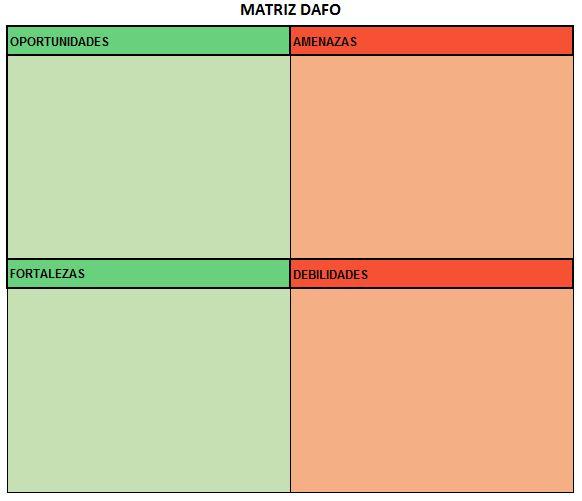 cuadrantes de una matriz dafo