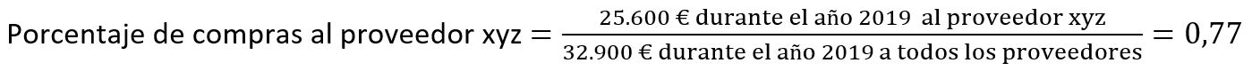 ejemplo numérico indicador gestion para el analisis interno de la empresa