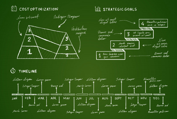 imagen estrategia empresarial