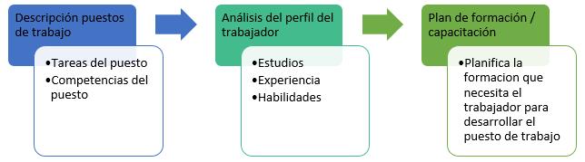 esquema analisis de competencia en la organizacion