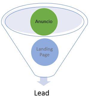 proceso captacion leads en una empresa startup