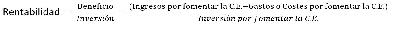 Formula rentabilidad para medir la cultura empresarial