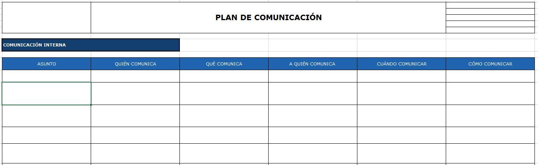 plan de comunicacion en una empresa